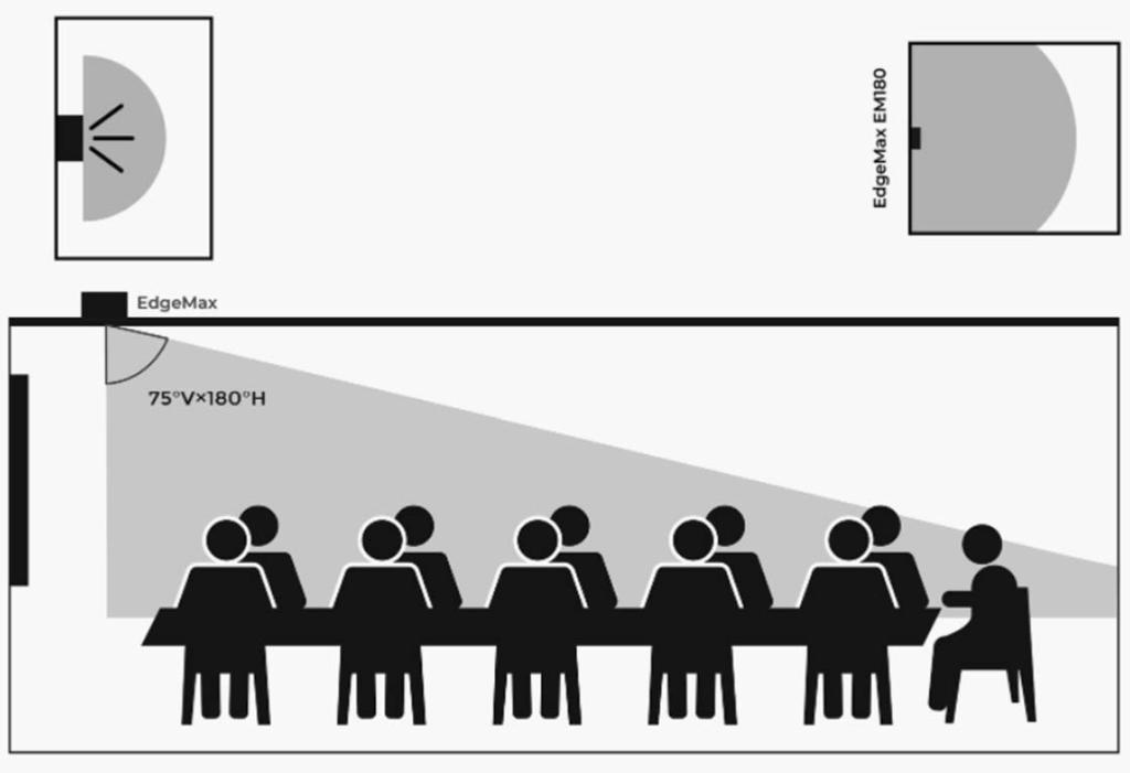 Как с помощью зала заседаний переместить депутатов из XX века в XXI